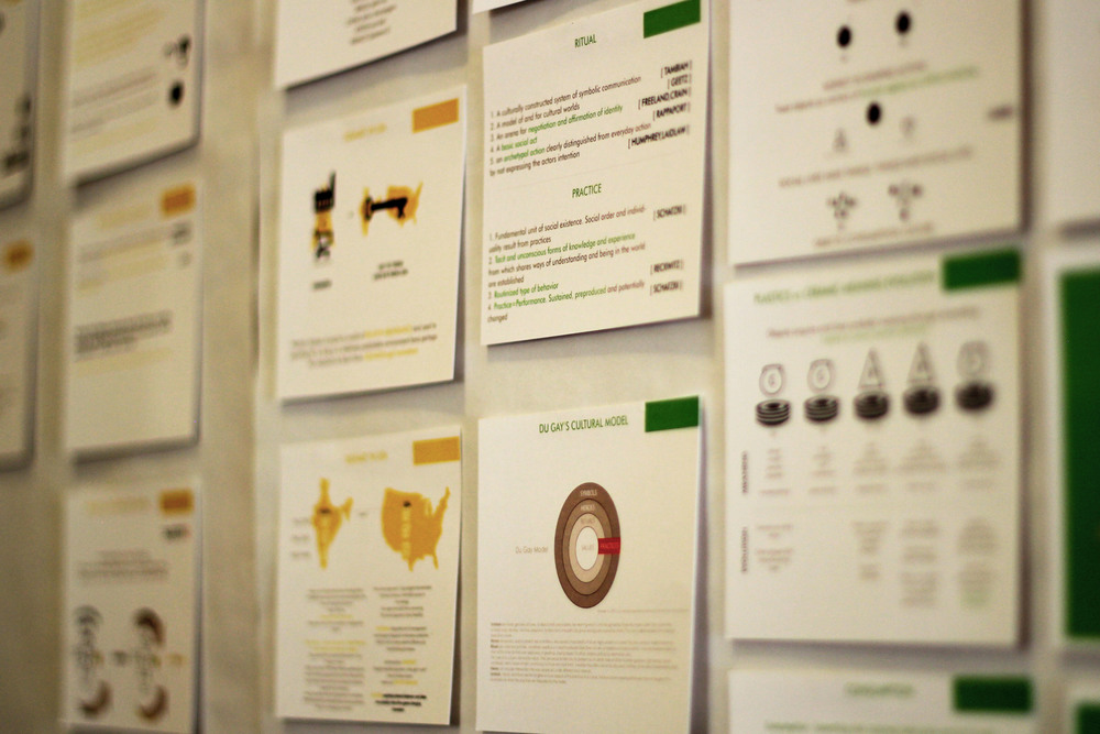 Concept cards developed during the MFA Thesis as an effort to condense and create connections between complex theories.