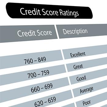 Foreclosure credit score gilbert arizona real estate.jpg