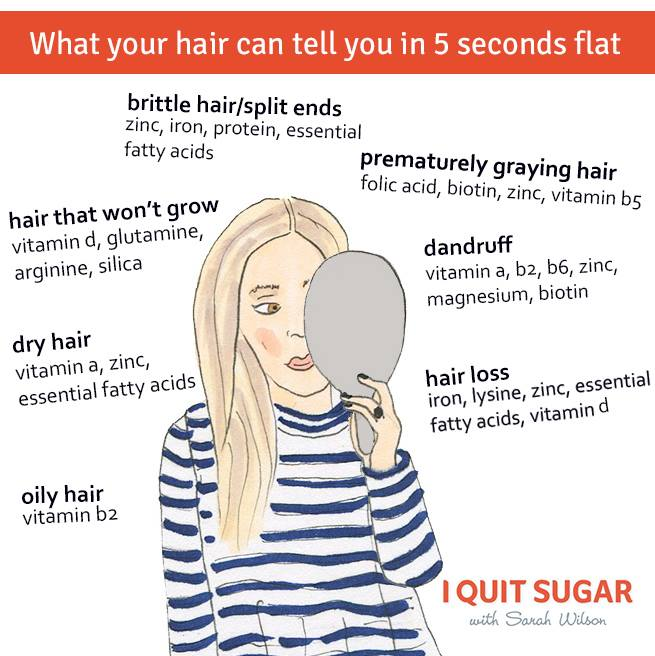 This handy image from I Quit Sugar makes it easy to wrap your head {hair?!} around the nutrients needed to maintain shampoo-commercial hair without buying costly salon services. Eating plant-based and pretty never tasted so good!