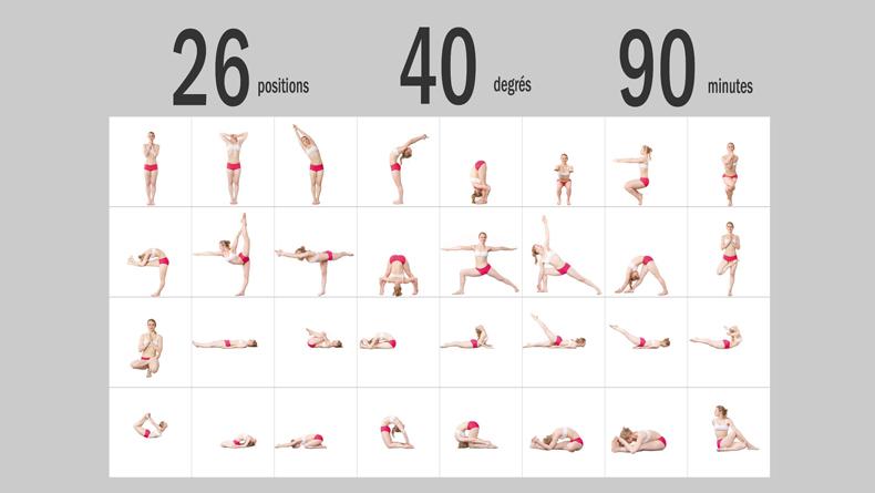 Bikram Yoga - Change your life