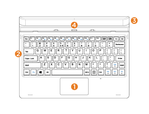 1. Trackpad    2. QWERTY Keyboard    3. Standard USB Port    4. Tablet Connection