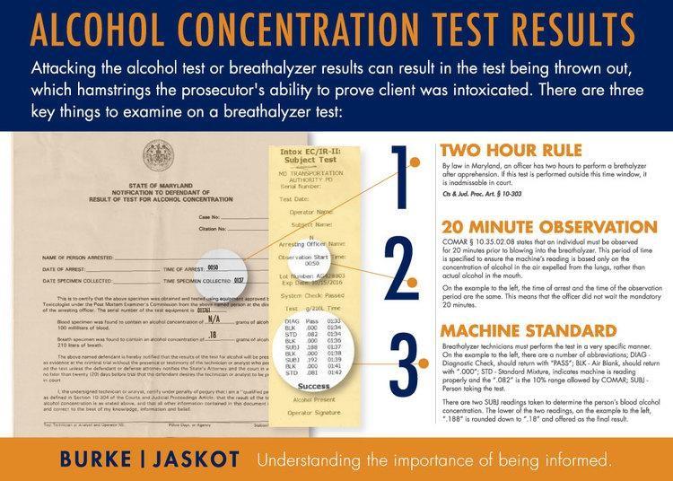 Infograf  í  a sobre los resultados de la prueba de concentración de alcohol y sus derechos sobre el manejo bajo la influencia de alcohol o drogas (DUI, por sus siglas en inglés) en Maryland