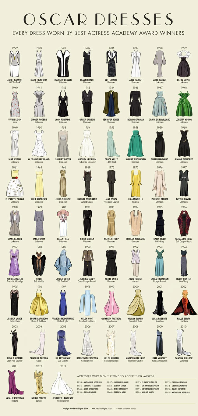 oscar-best-actress-dresses-de.jpg
