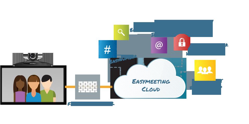 cloudconnect.jpg