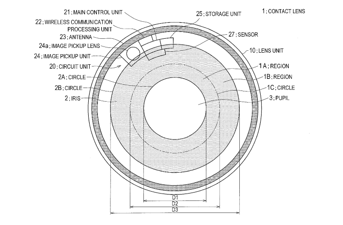 The new patent describes digitally connected lenses that can take a picture with a blink of an eye, and then send that image to your smart phone or device of choice. The patent also notes that the lenses have the ability to zoom, focus and change the aperture, so the pictures could actually be pretty decent. The contacts are described as having a display, allowing you to view captured images. Having displays on contact lenses is something scientists have supposedly been working on for quite some time. Even if the patents are early and the technology isn't readily available for the next few years, it certainly is interesting to get a glimpse into the future.