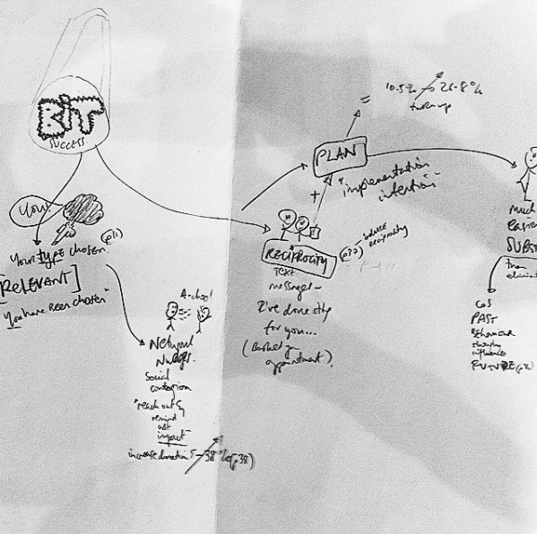 A mind map of the BIT Update Report, by James Wallman
