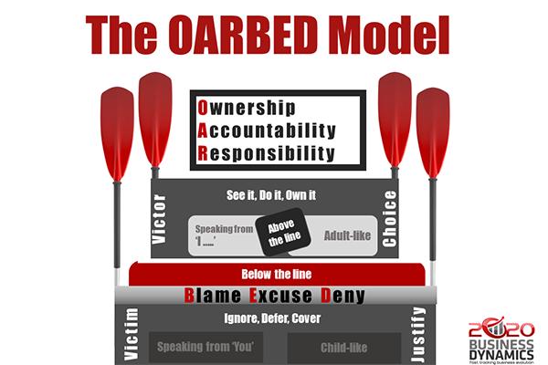 Oarbed Model.png