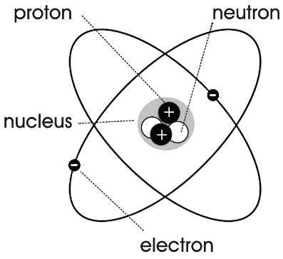 atom_diagram.png