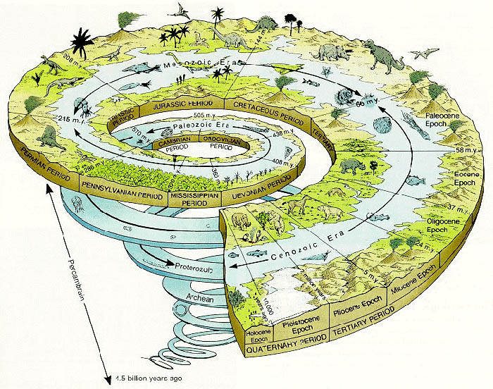 GeoTimeSpiral.jpg