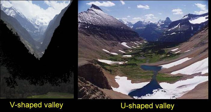V&U shaped valleys.jpg