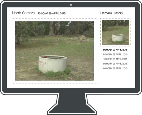 Receive photos every half hour during daylight hours Monitors your assets at fixed points, even when you're not there.