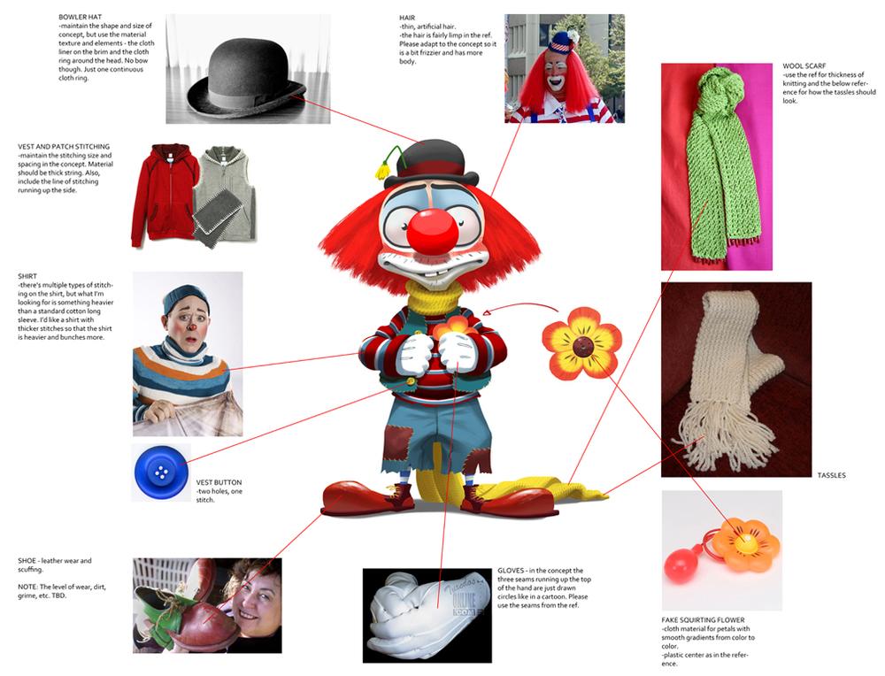 character_clown_callouts_sqspace.jpg