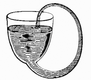 Boyle's self-flowing flask, a perpetual motion machine