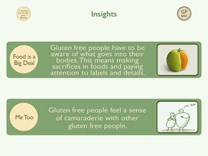 Gluten Research Luisodesigns