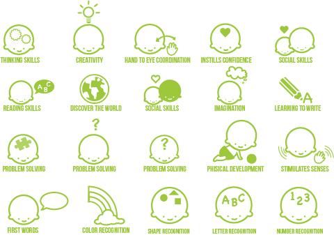 developmental icons.jpg