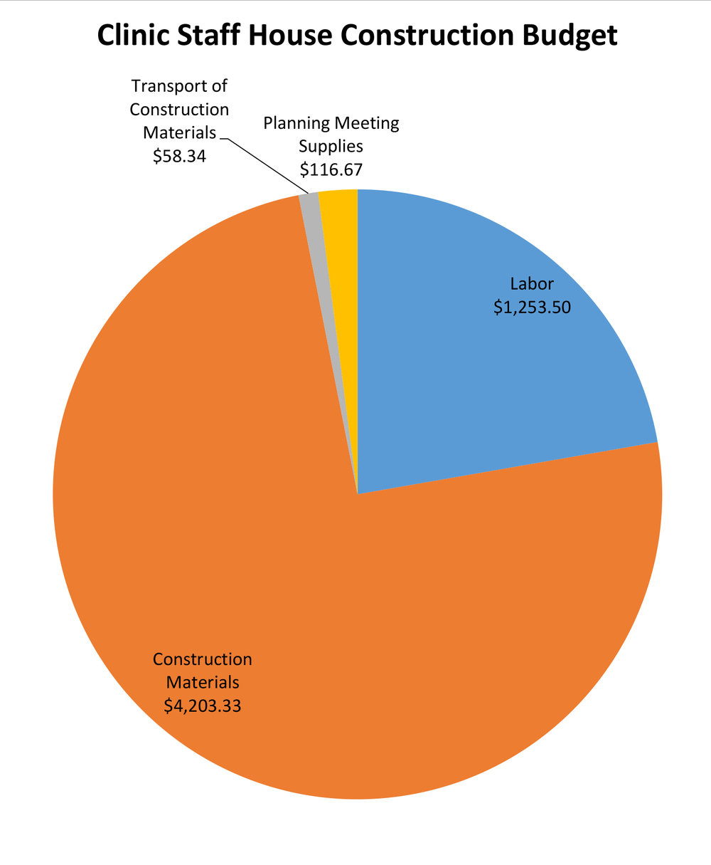 Donations Graph - Jan 7-2.jpg