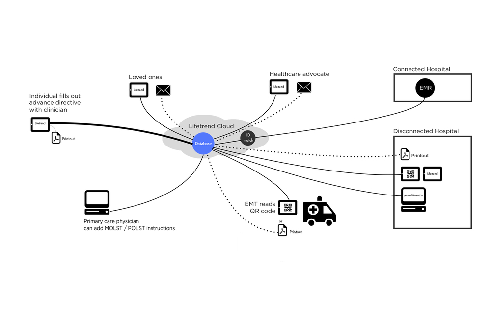 ACP Diagram.001.jpg