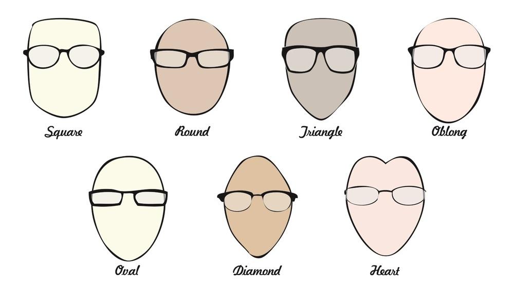 GlassesFaceShape-01.jpg