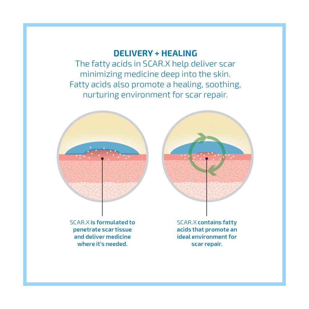 Delivery and Healing Graphic 5x5.jpg