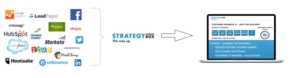 StrategyBox Flow to Dashboard