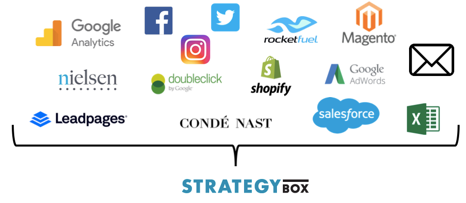 StrategyBoxMarketingMadeSimple