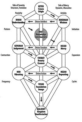 0-TreeDiagram.jpg