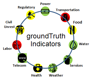 groundTruth Indicators.png