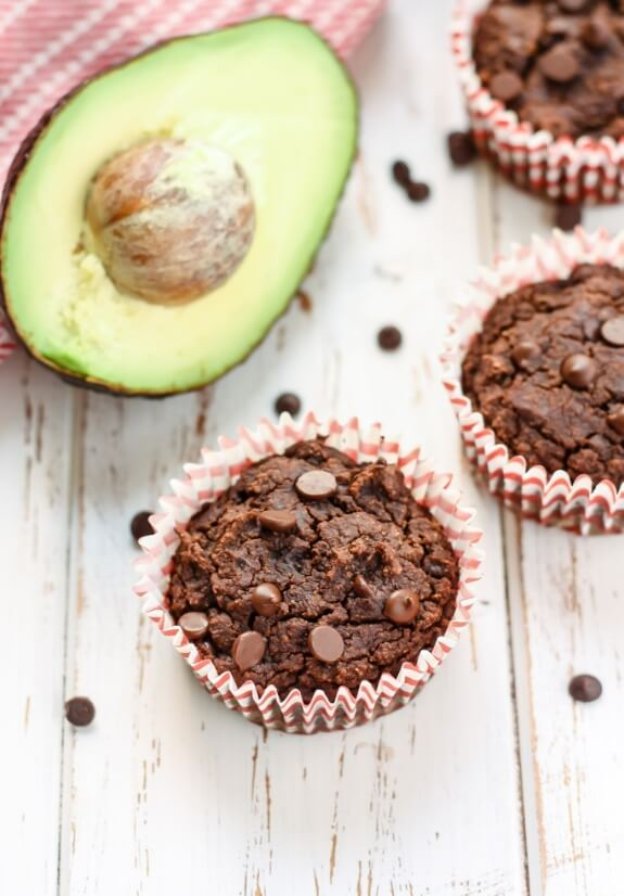 Triple Chocolate Avocado Muffins | Fit Mitten Kitchen