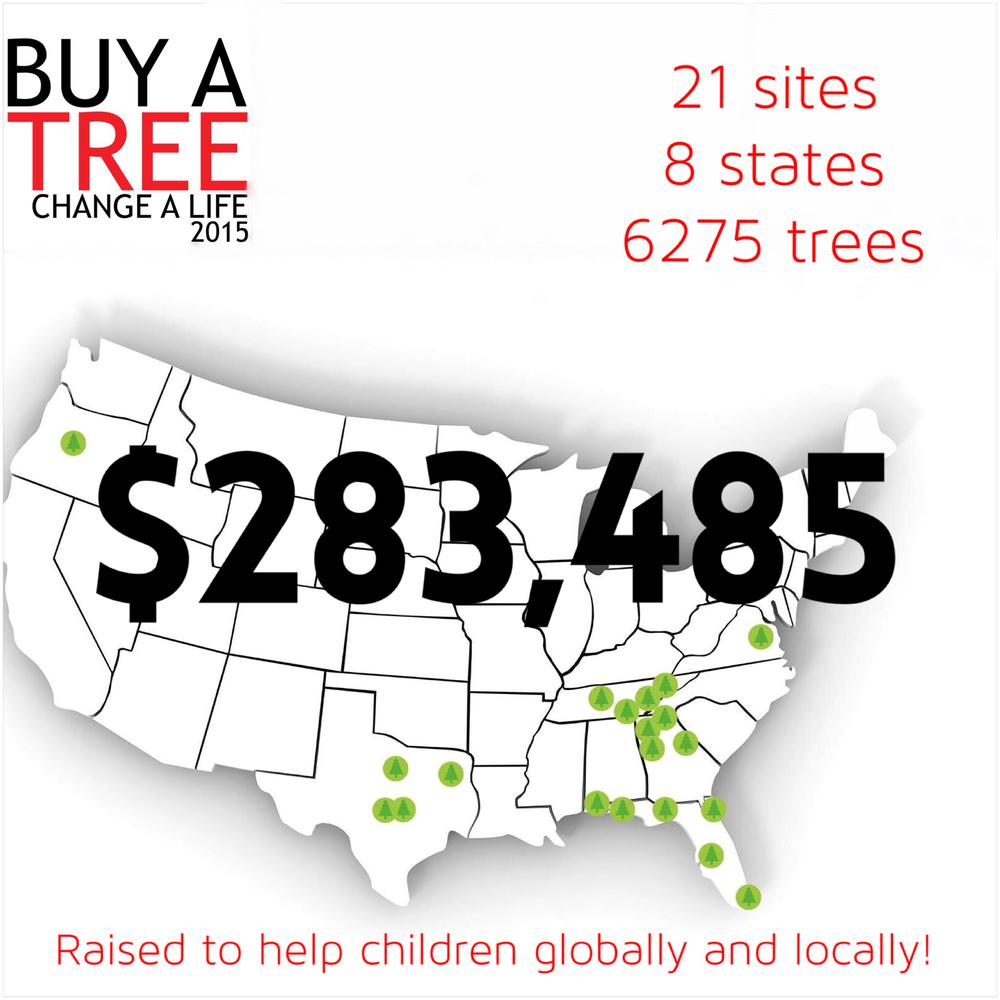 2015 total raised.jpeg