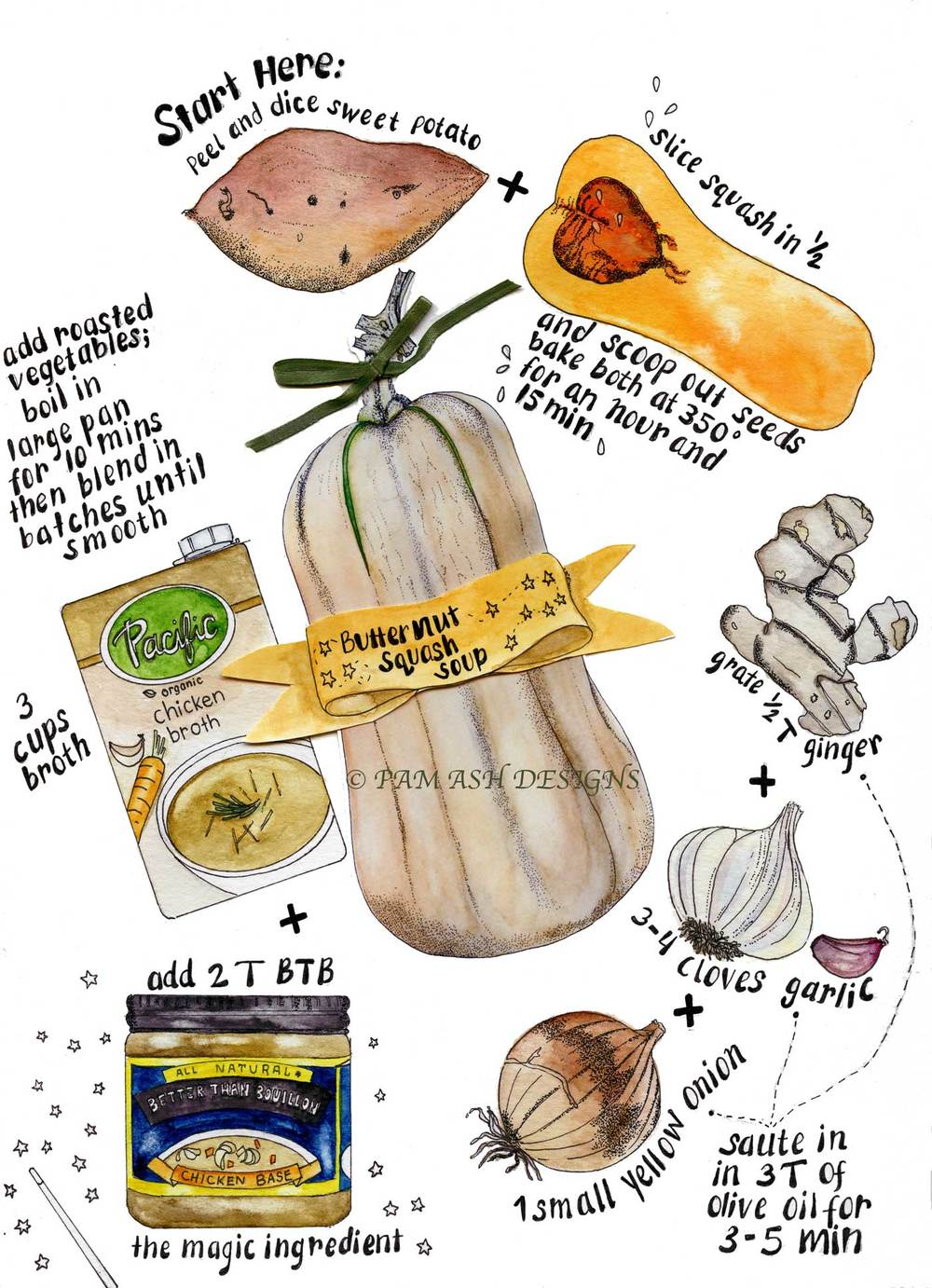 butternut-squash-for-blog1.jpg