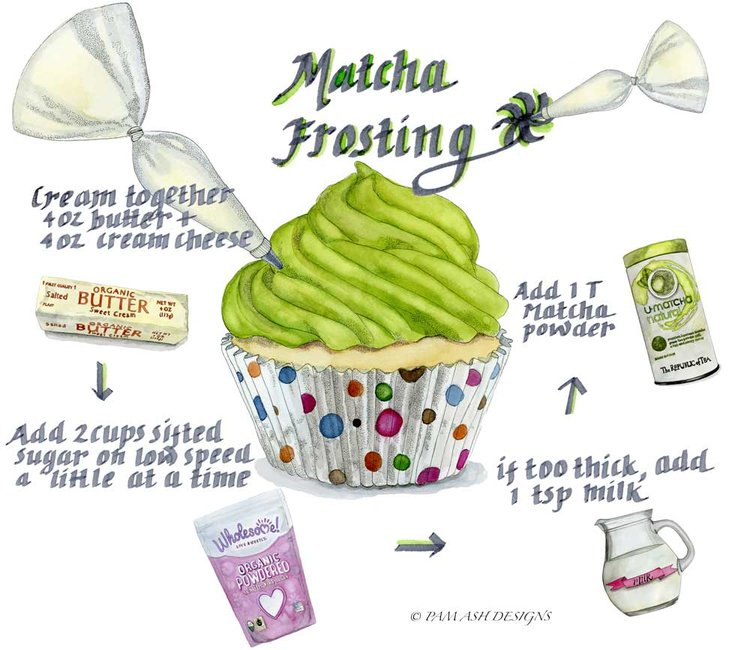 recipe: easy green tea cupcakes [30]