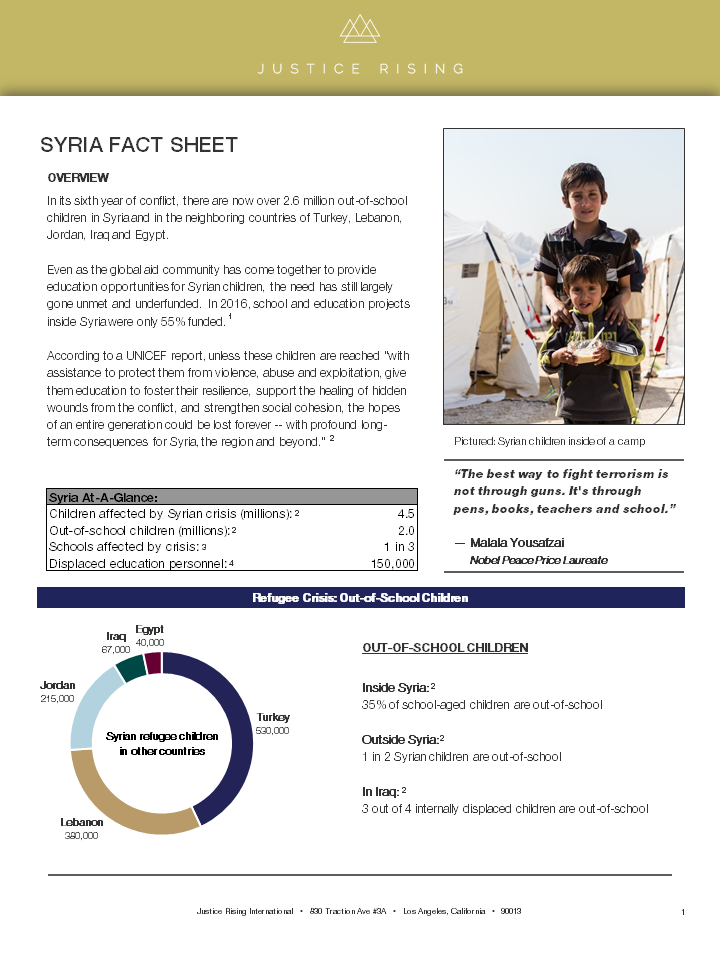 Syria Fact Sheet pg. 1.png