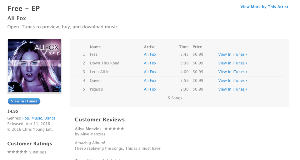 Chris' 2015 artist, Ali Fox, releases her EP on iTunes. Tracks are currently trending on iHeart Radio.