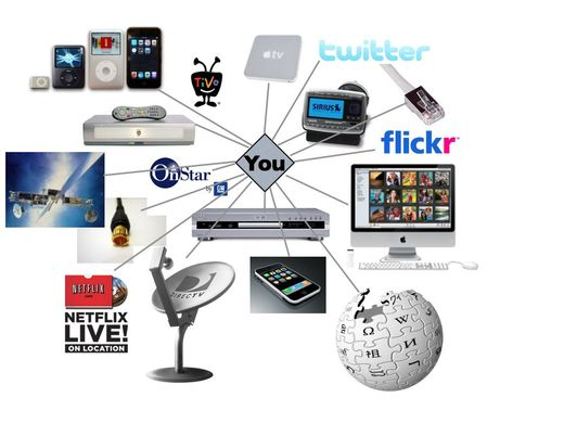 New media technology boom