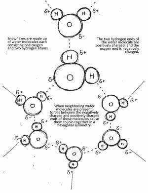 ChemStuff