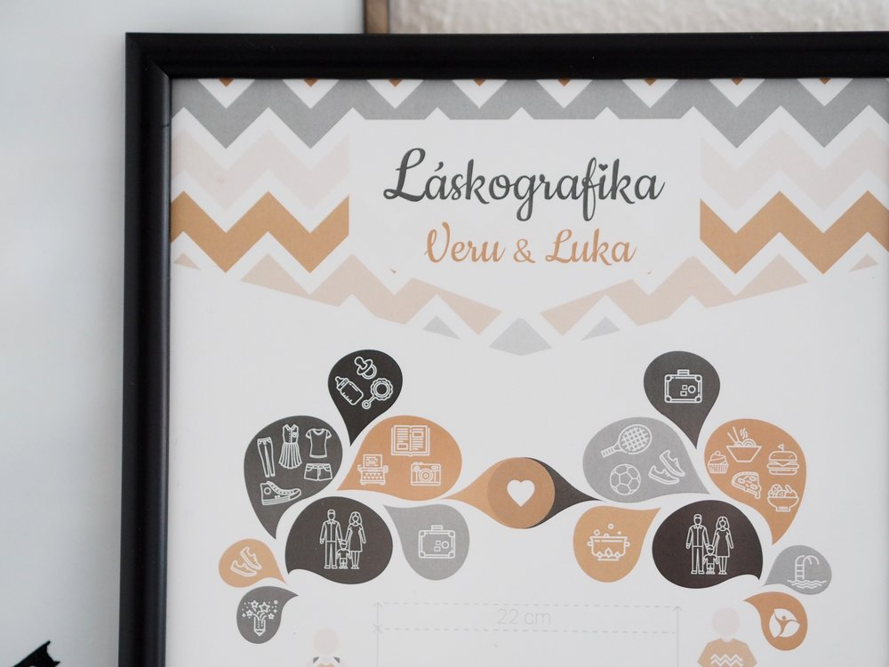 Až z fotek jsem si všimla, že tady jsou znázorněné naše zájmy - rodina, cestování, vaření, sport, manželovo logo firmy eFitness.cz