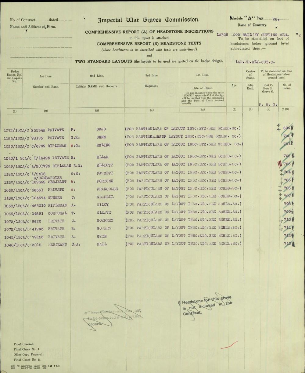 Bertie Gowers headstone schedule original.JPG