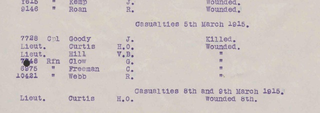 Excerpt from 4 KRRC War Diary listing casualties from 5 Mar 15