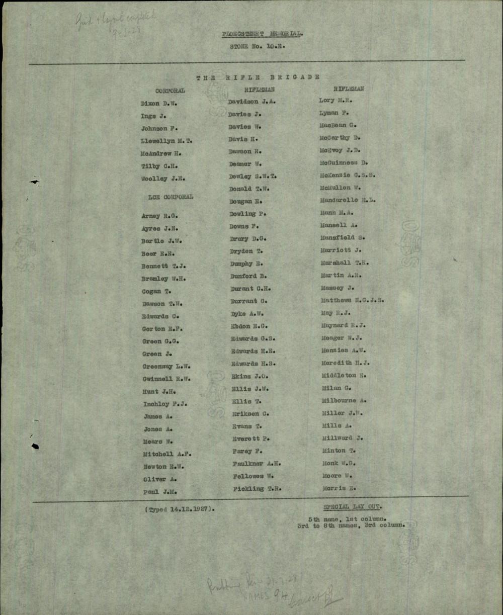BEER CWGC Panel list.JPG