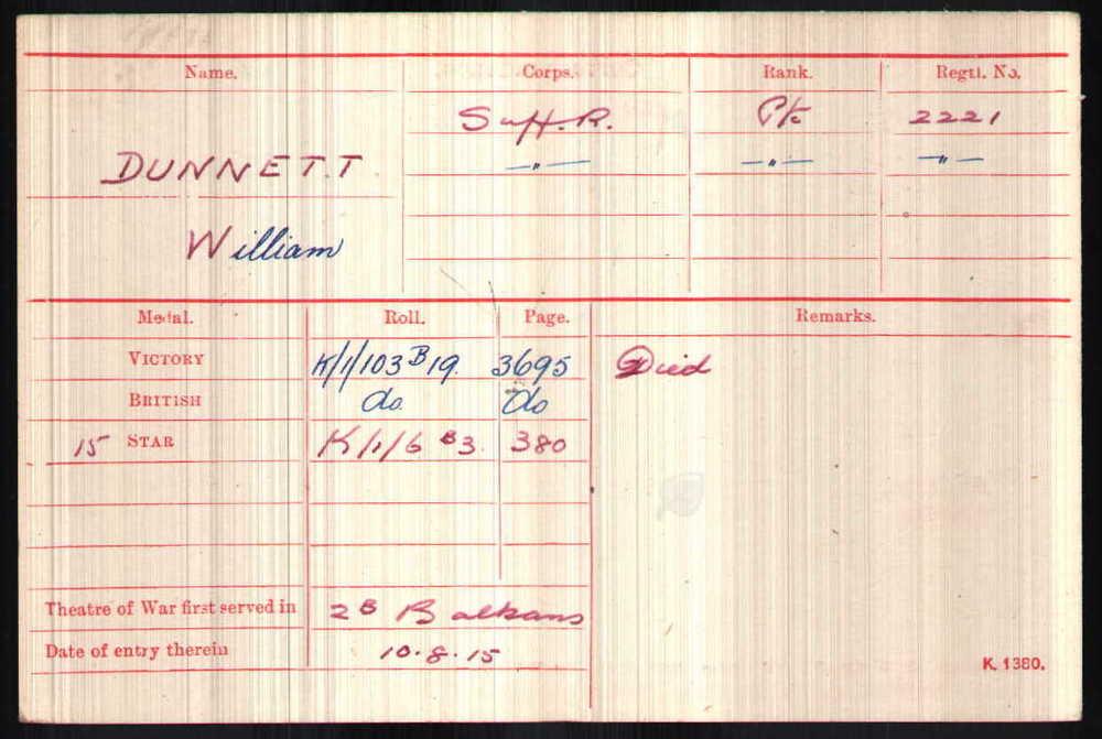 William Dunnett's Medal Card
