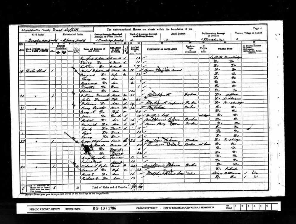 Dunnett W 1901 Census.jpg