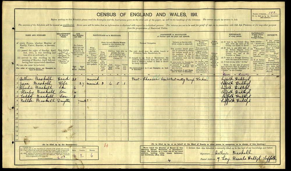 1911 Census Maskell A.jpg