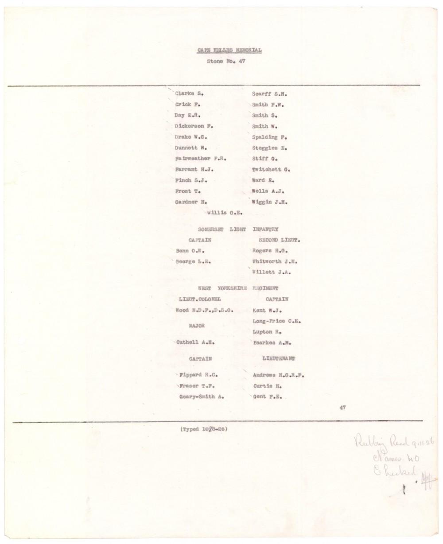 CWGC Panel List Scarff.JPG