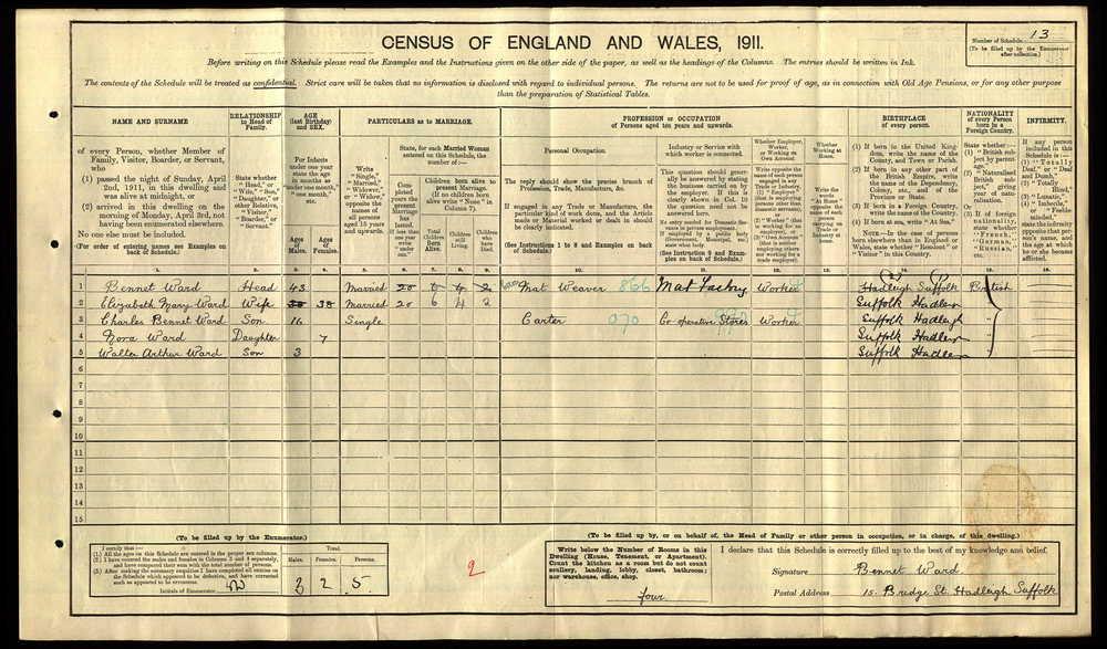 anc 1911 census CB Ward.jpg