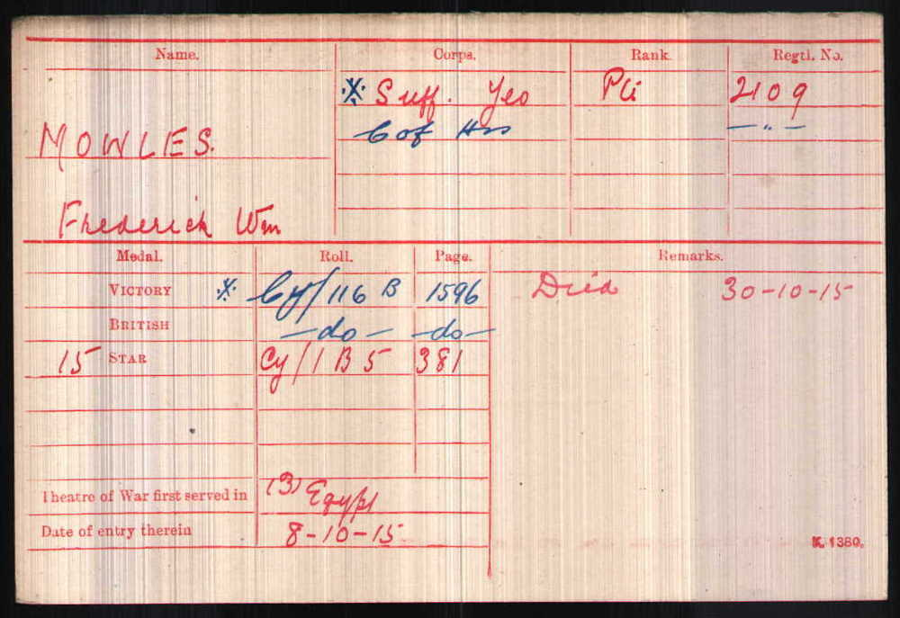 Frederick's Medal Index Card