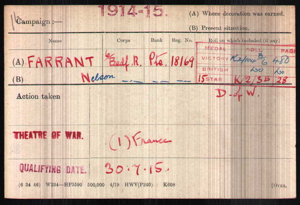 Nelson's Medal Index Card showing the date he entered France.