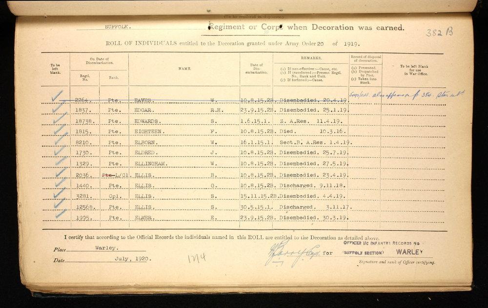 anc Medal Rolls 1915 Star Frederick Eighteen.jpg