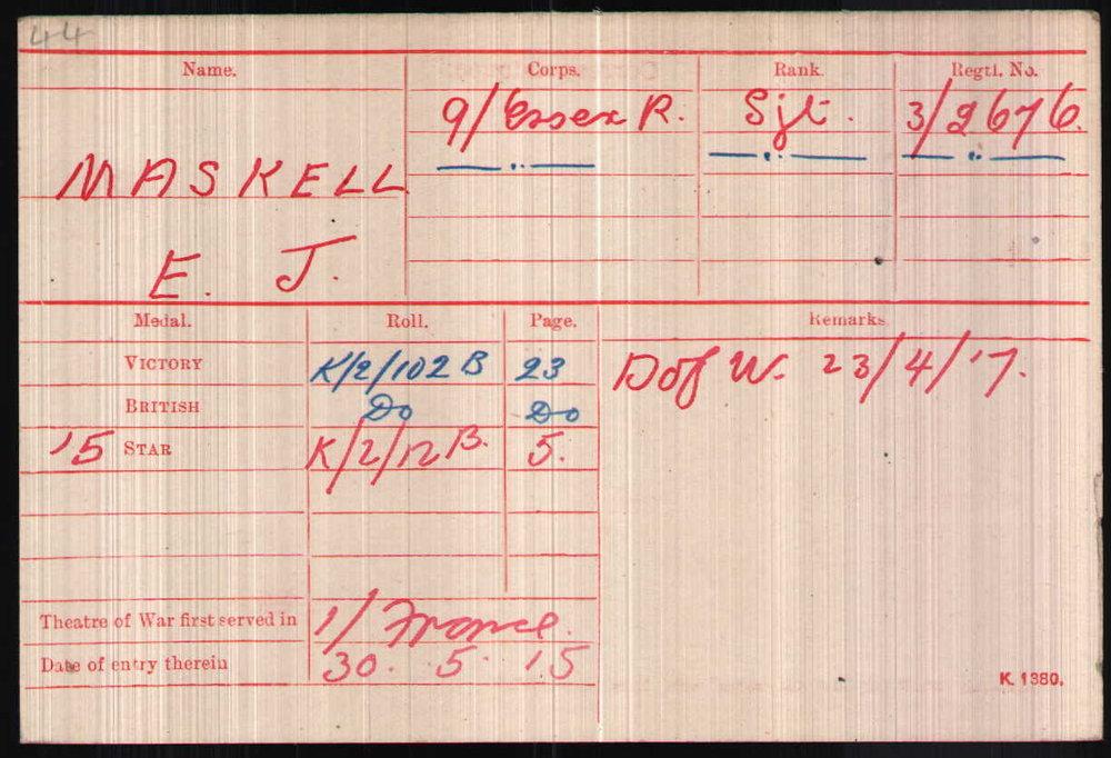 Ernest's Medal Index Card