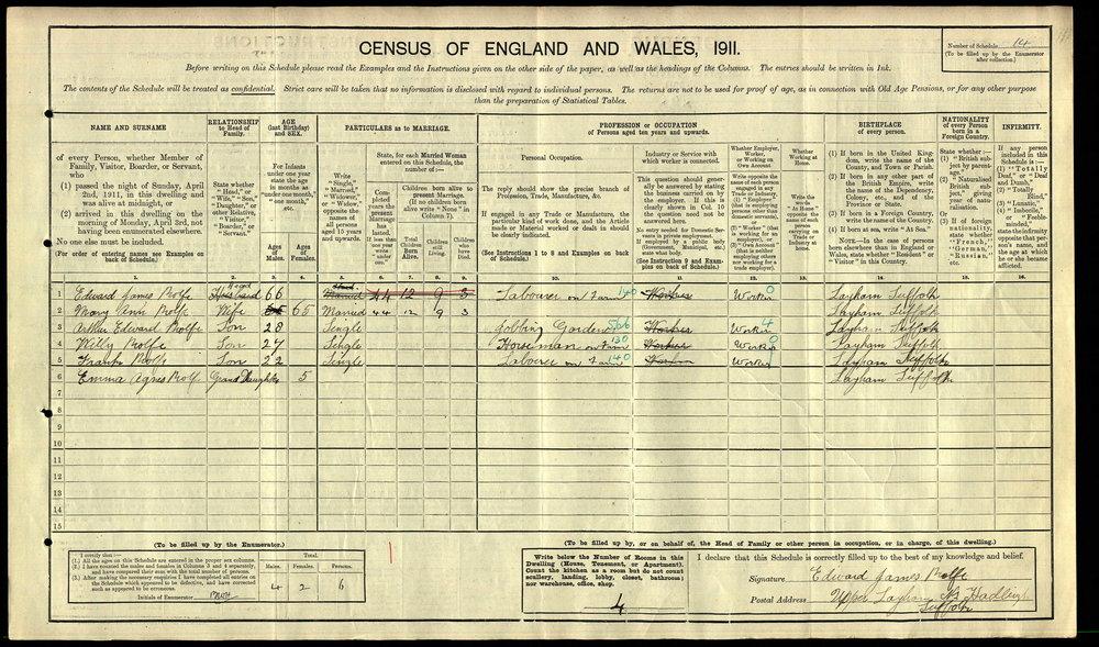 1911 Census.