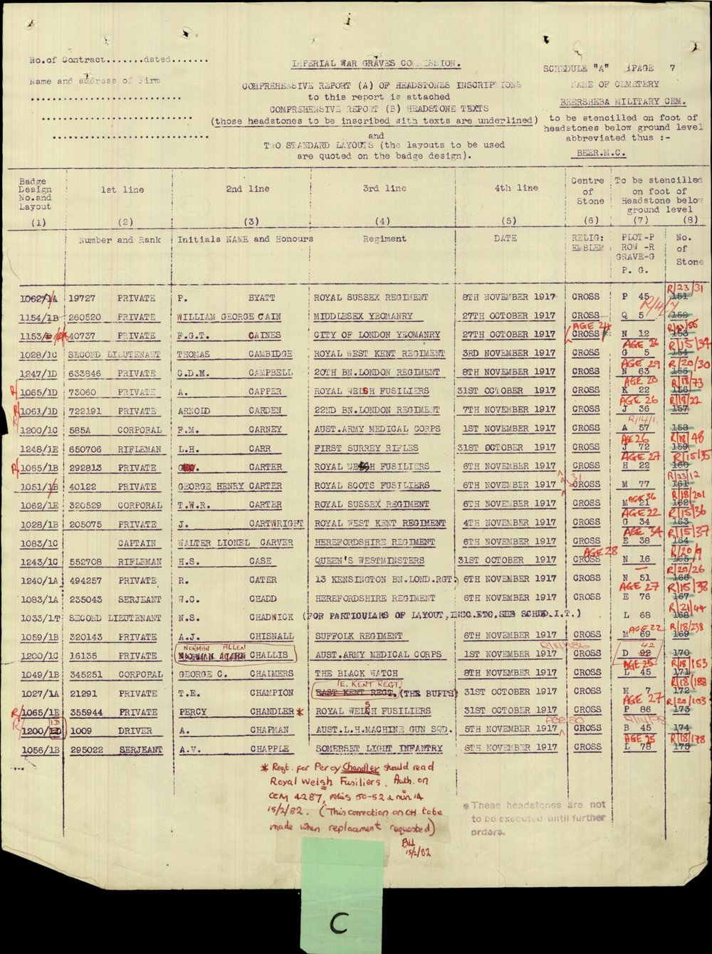 A J Chisnall headstone schedule 1.JPG